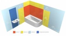 Umístění zásuvek a vypínačů v koupelně: Jak si s ním poradit bezpečně a prakticky?