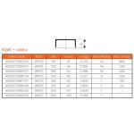 KGK-kanalizační víčko 200