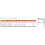 KGUG-kanalizační přechodka 200 litina/PVC