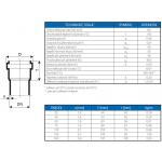 HTEM-kanalizační trubka 125/1000