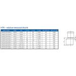 HTR-kanalizační redukce dlouhá 110/75