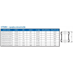 HTMM-kanalizační spojka dvouhrdlá 160 (nátrubek)